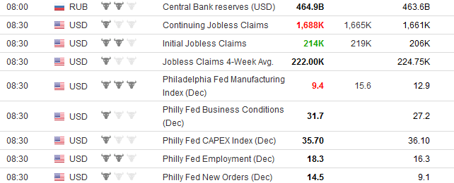 srcset=https://www.binaryoptions.com/wp-content/uploads/Economic-news-calendar.png